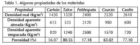 Evaluación de un sistema de clasificación hidráulica para ...
