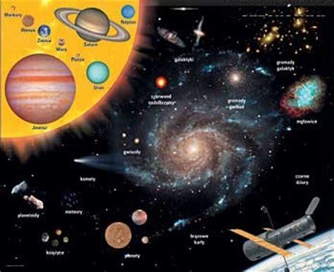 EXAMENES DE ASTRONOMIA
