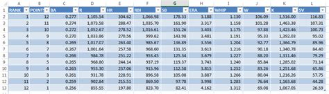 Excel | Smart Fantasy Baseball