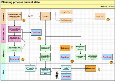 Excelean: Las herramientas que todo directivo debe conocer ...
