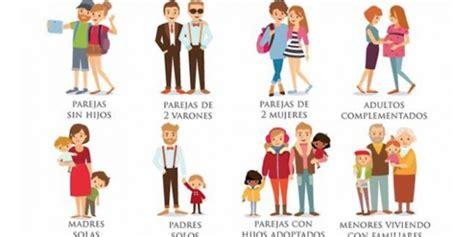 Existen diversos tipos de familias en México, asegura ...