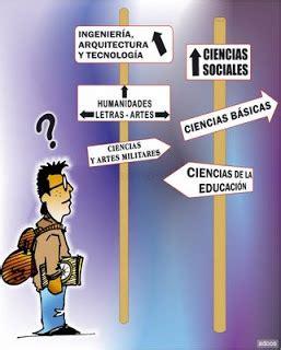 Experiencias. Psicología, Educación y Familia.: 2012