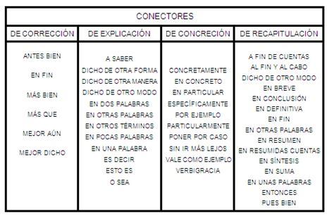EXPLORADORES!!!: CONECTORES