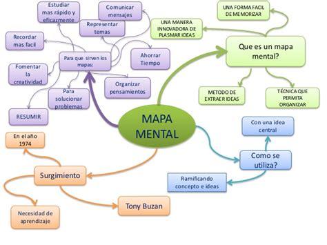 Exposicion mapas mentales