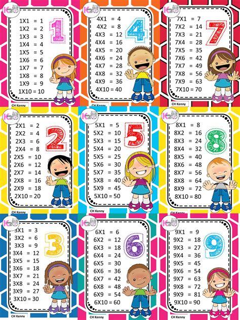 Fabuloso diseño de las tablas de multiplicar | Educación ...