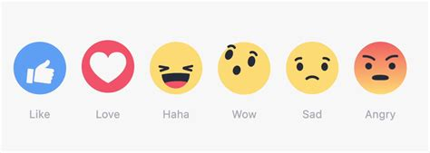 Facebook Reactions: divertidos memes se burlan de la nueva ...
