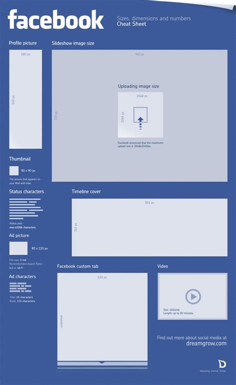 Facebook Timeline specs: All Sizes and Dimensions | RT is ...