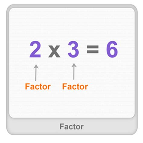 Factor Pairs - Definition, Examples & Fun Math Worksheets