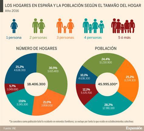 Familia y pareja en el siglo XXI. Psicoanalista Susana L. Ruiz