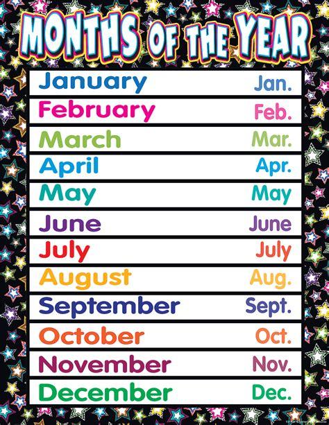 Fancy Stars Months of the Year Chart - TCR7756 | Teacher ...