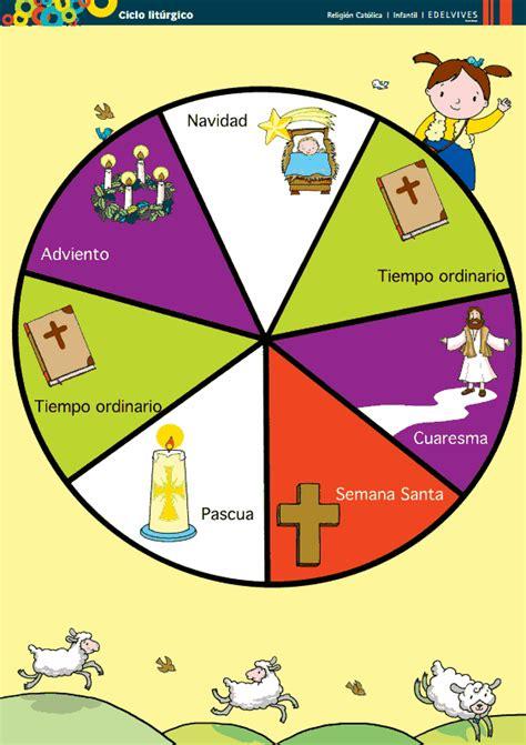 Fano año liturgico   Imagui