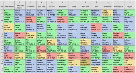 Fantasy Football Draft Board - Fantasy Football 2018