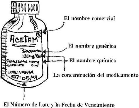 FARMACOLOGIA BASICA PARA AUXILIARES: NOMENCLATURA