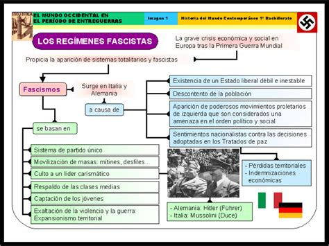 Fascismo y Nazismo   //...Solo Historia...
