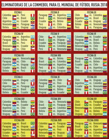Fase de clasificación CONMEBOL para Mundial 2018 | Fútbol ...