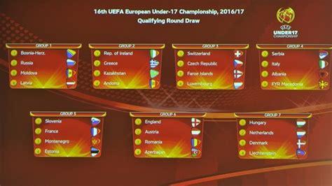 Fase finale 2016/17: Croazia - Europeo Under 17 - Notizie ...