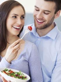 Fases de la Dieta Proteifine para perder peso