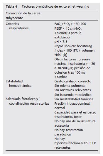 » Fases de ventilacion mecanica pdf