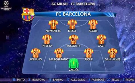 Fc Barcelona News Fc Barca News The Latest Fc | Download PDF