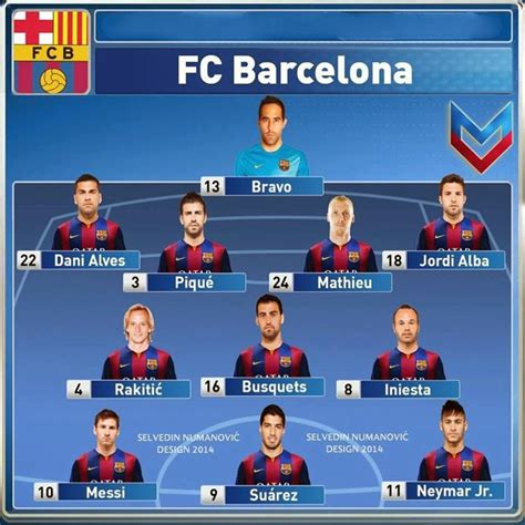 FC Barcelona news: FC Barcelona possible line-up for 2014 ...