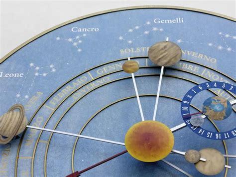 Fechas de los horóscopos