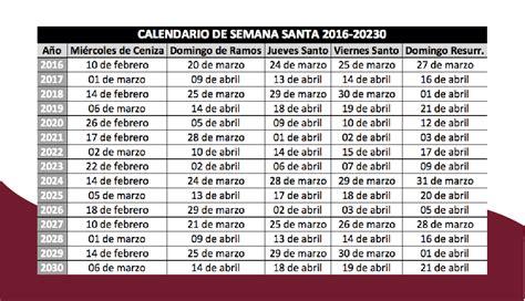 Fechas de Semana Santa. Calendario hasta 2030. Arte y ...