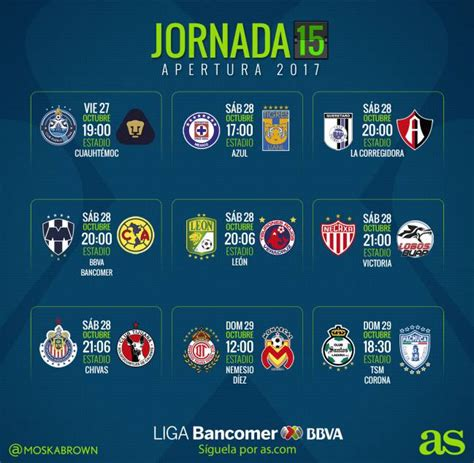 Fechas y horarios de la jornada 15 del Apertura 2017 de la ...