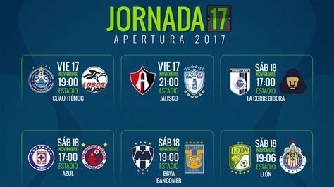 Fechas y horarios de la jornada 17 del Apertura 2017 de la ...