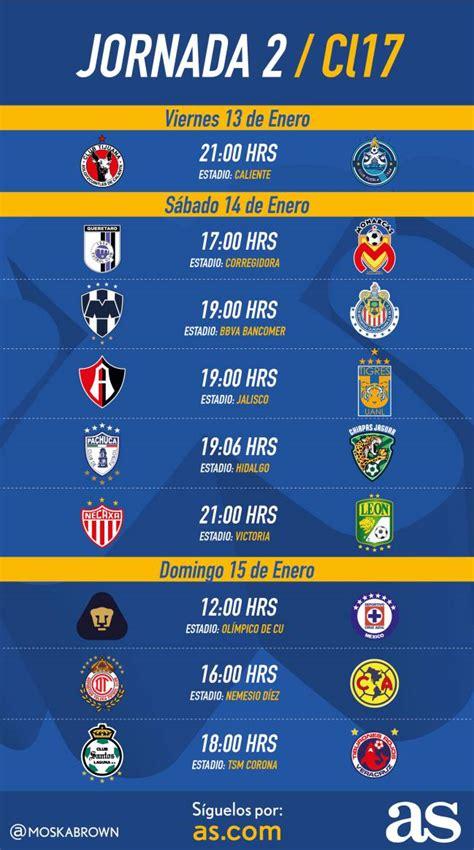 Fechas y horarios de la jornada 2 del Clausura 2017 en la ...