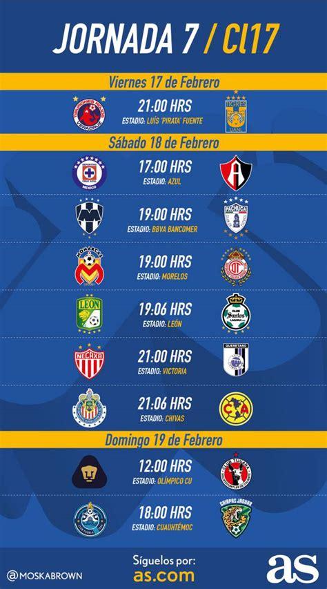 Fechas y horarios de la Jornada 7 del Clausura 2017 de la ...