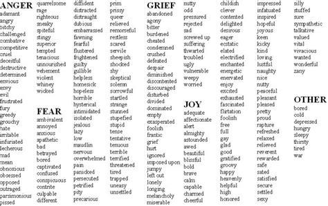 Feeling Words | School tips | Pinterest | Feelings List ...