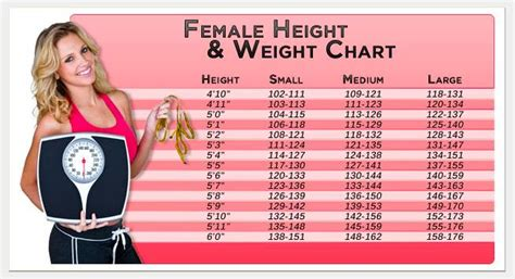 Female Weight Chart: This Is How Much You Should Weigh ...