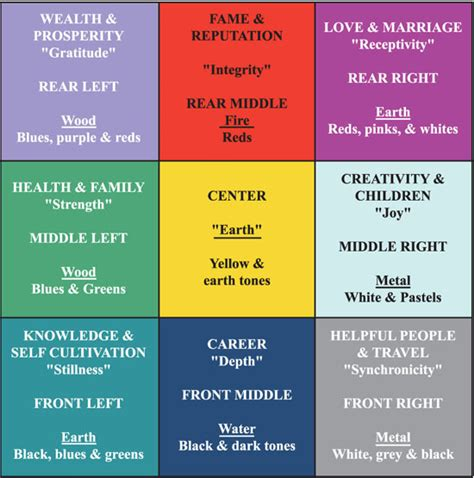 Feng Shui and Color