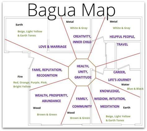 Feng Shui bagua map free image - Google Search | Feng Shui ...