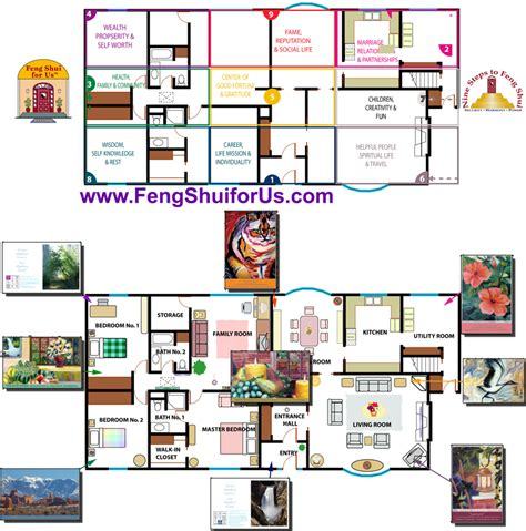 Feng Shui Bagua Map - Life Areas Map - Nine Steps to Feng Shui