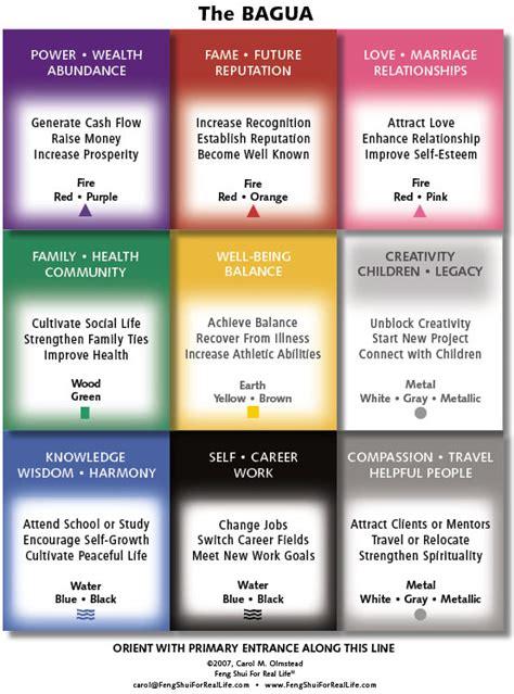 Feng Shui Basics for Harmony and Balance: Feng Shui for ...
