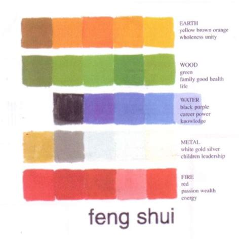 Feng Shui | BATHROOM FENG SHUI COLOR » Bathroom Design ...