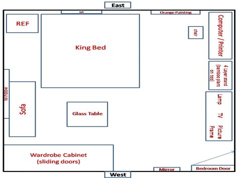 Feng shui bedroom art – Bedroom at Real Estate
