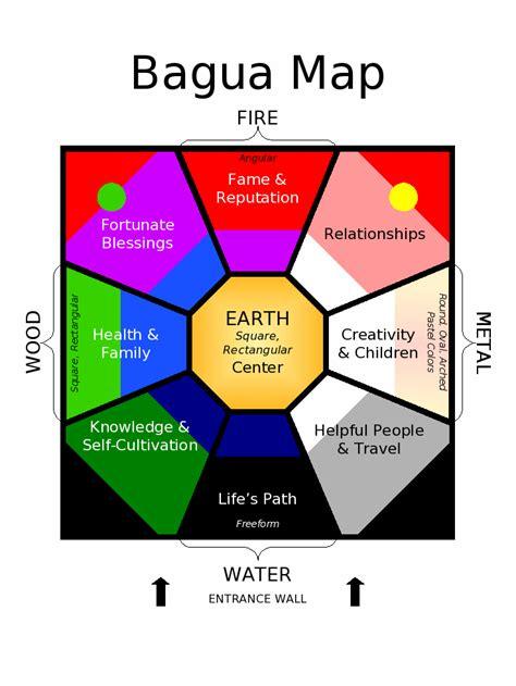 Feng Shui by Clear Englebert Bagua Map