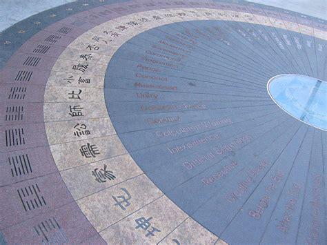 Feng shui   Wikipedia