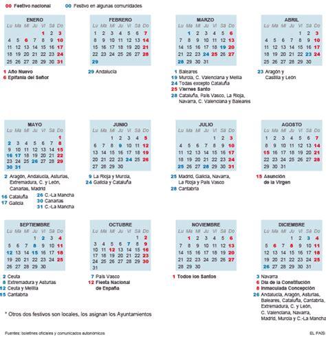 Festivos: El calendario laboral de 2016: ocho festivos en ...