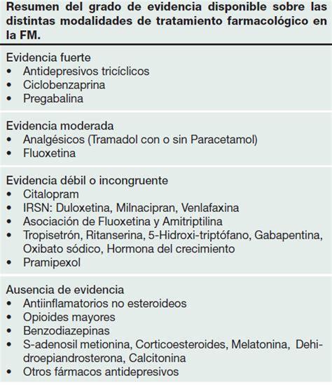 FIBROFAMUR ASOCIACIÓN DE FIBROMIALGIA DE MURCIA: TRATAMIENTO