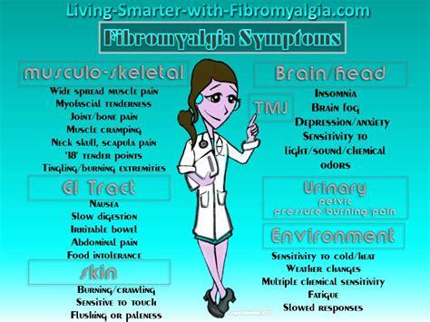 Fibromyalgia; Fibrositis; Rheumatism, Muscular; Diffuse ...