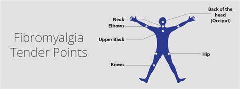 Fibromyalgia   Symptoms, Causes, And Treatments That Work