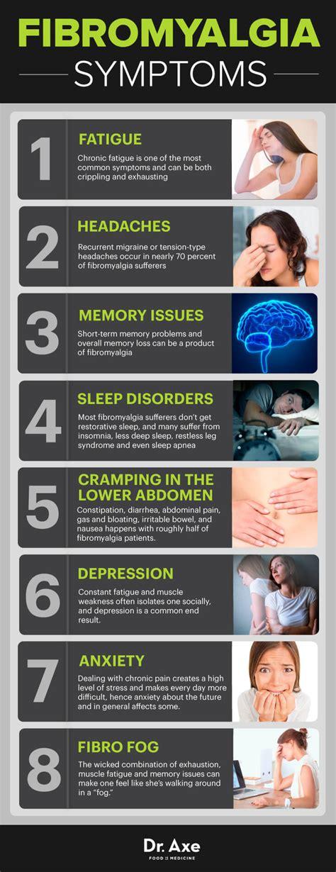 Fibromyalgia Symptoms, Natural Treatment & Diet   Dr. Axe