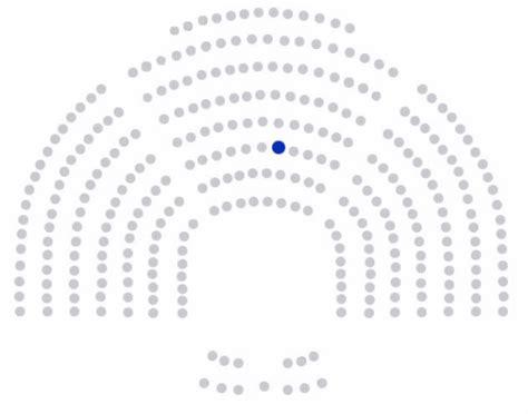Ficha del Senador | COSIDÓ GUTIÉRREZ, IGNACIO | Senado de ...