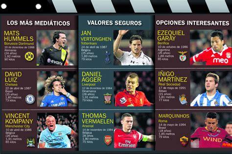 Fichajes: El Barça hace el casting final de centrales