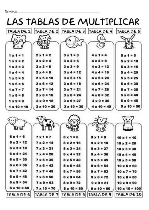 Fichas de matematicas, multiplicacion, tablas de ...