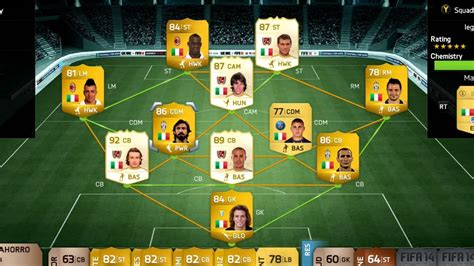 FIFA 14 10,000,000+ Coin Italian Squad Builder Ultimate ...