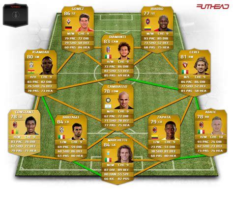FIFA 14 - Ultimate Team. Equipos competitivos por 15k ...